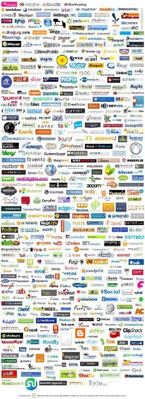 Web 2.0 Company Logos
